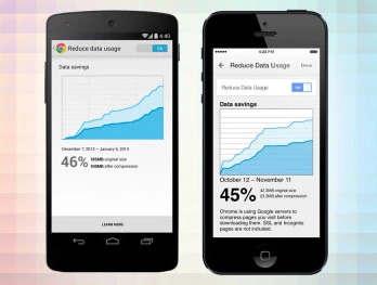 谷歌为Chrome移动设备带来了数据压缩功能