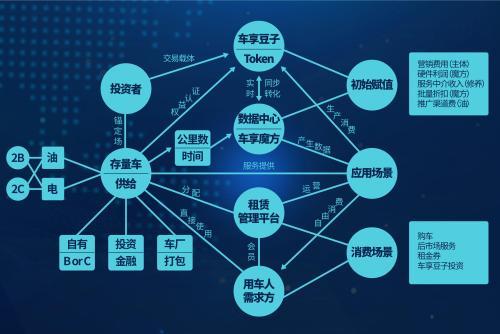 BigQuery平台提供的服务可以轻松搜索和分析区块链交易