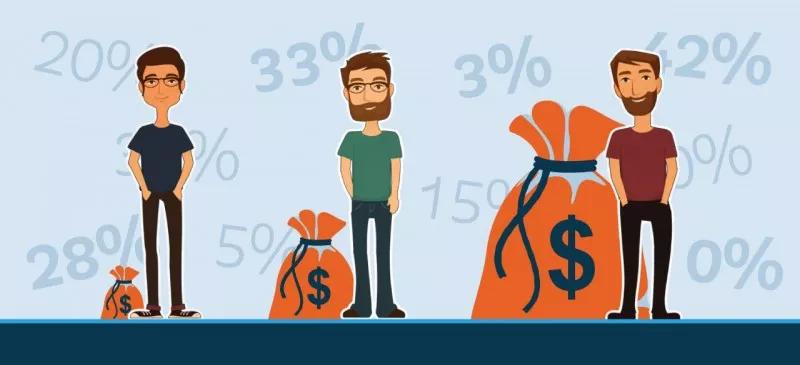 未成年人的收入与总收入较高的父母一样