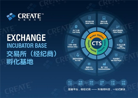 INTL FCStone为机构客户推出外汇交易移动应用程序
