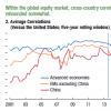 Refinitiv重新分配MarketAxess的债券数据