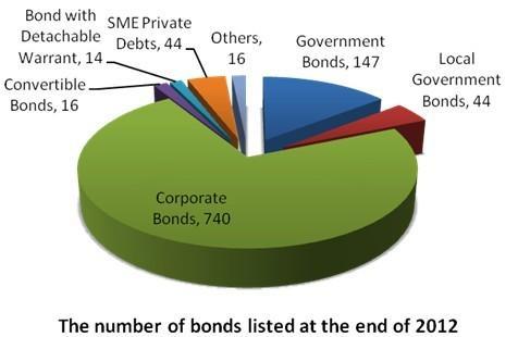 Tradeweb的大宗交易分配功能将使Bond Connect的交易量增加