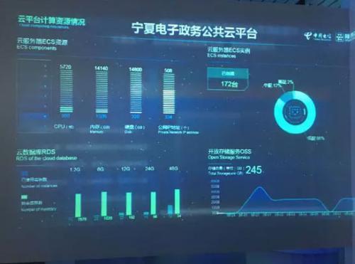 富达国际与基于云的数据平台合作