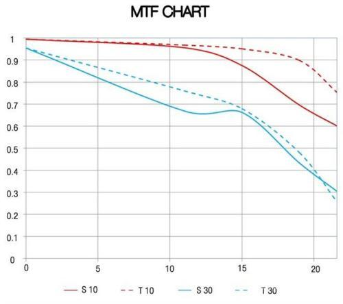 瑞银MTF增加了Aquis的监控和报告技术