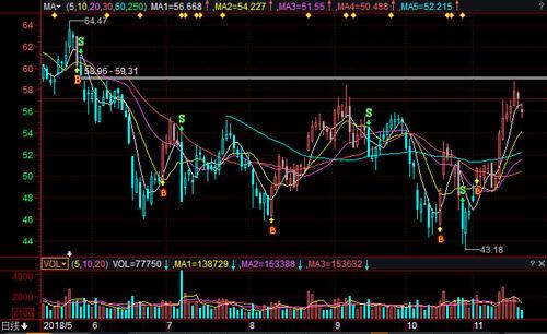 巴克莱聘请瑞士信贷交易资深人士领导全球电子股票