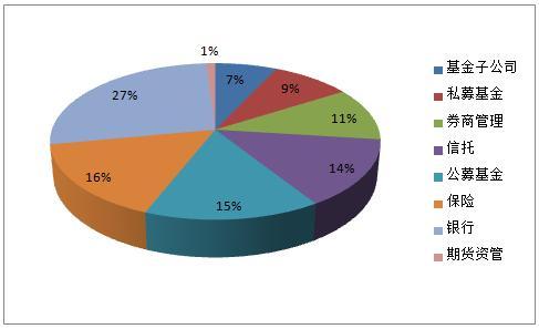 资产管理的整合趋势增加了对FlexTrade的跨OMS聚合工具的需求