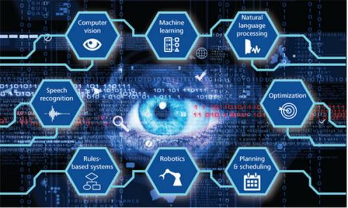 计算机视觉市场的AI价值2532亿美元