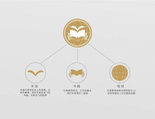 http://www.reviewcode.cn/youxikaifa/58923.html