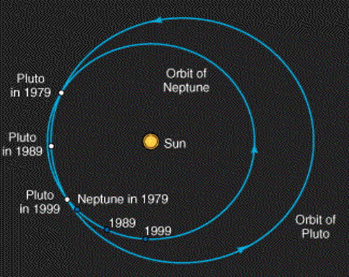 Jefferies和Nomura已成为最新加入Neptune的开放标准网络