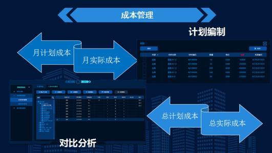实现跨部门信息共享方便银行核验企业信息真实性和有效性