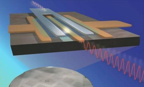 新型晶体管显示出可穿戴技术的前景