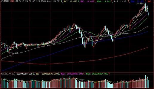 国际股票指数将通过芝加哥期权交易所的市场数据快递服务实时提供