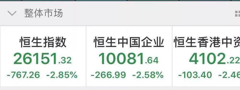您有机会获得Nifty200指数前30个股票产生的回报