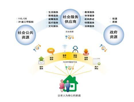 沃达丰在前六个月提供了意大利最好的移动互联网服务