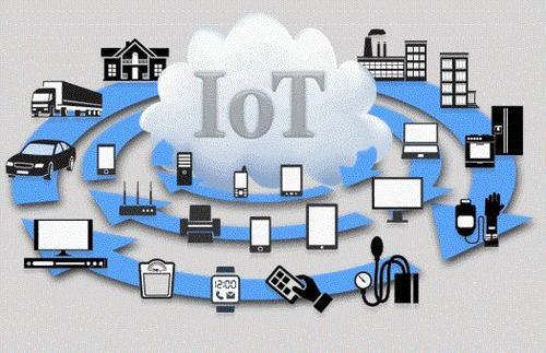 工业物联网创业公司推动下一波增长
