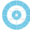 先进电子期货交易平台的连接添加到其Newport执行管理系统