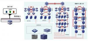 模块化计算系统将使企业能够亲自测试分布式账本技术