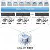 其vSphere服务器虚拟化平台的重新架构