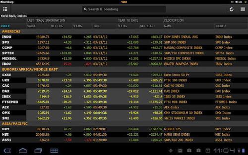 花旗推出Bloomberg的区块价格应用程序