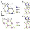 新研究提出了原子范德瓦尔斯异质结构的多铁性