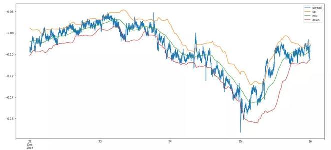 Instinet为日本VWAP交叉平台推出了新的算法