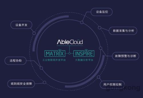 CloudKnox如何创新身份授权安全性