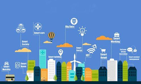 为什么物联网投资增加企业数据共享增加