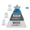 新的IBM Cloud Service如何检测AI中的偏差