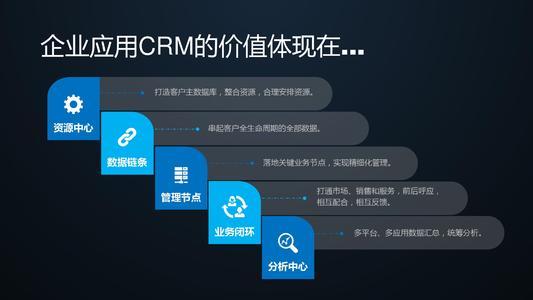 Zoho适用于一切的战略云应用程序可吸引3500万用户