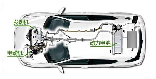 舍弗勒开发离合器以用于手动混合动力汽车