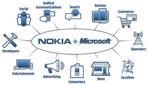 微软的合作伙伴生态系统为GDPR做准备