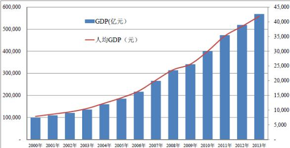 Zuora Research显示订阅经济取得重大增长
