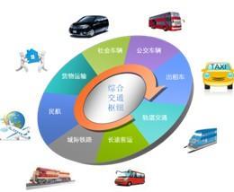 数据运营平台的服务类似于跨云批处理和流数据架构的空中交通管制系统