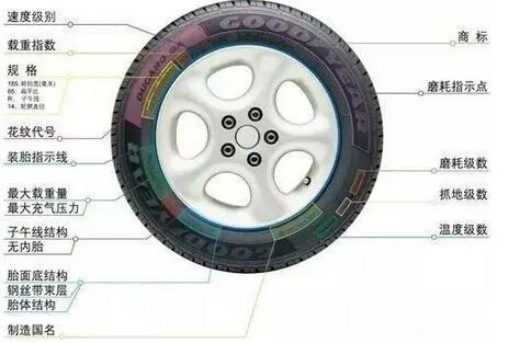 通过斯巴鲁的全对称全轮驱动系统传递至所有四个车轮