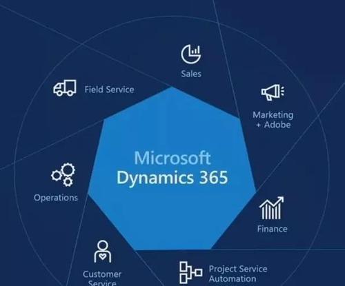 Dynamics 365通过关系见解提供CRM警报