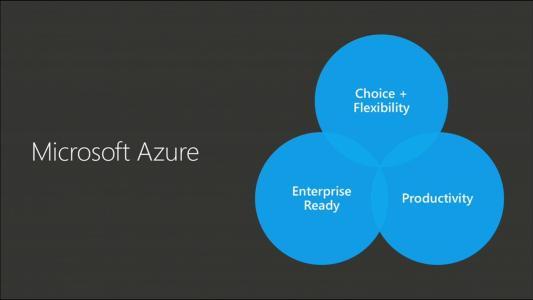 为希望浮动自己的Azure驱动的混合云的客户准备了该软件的另一个Beta