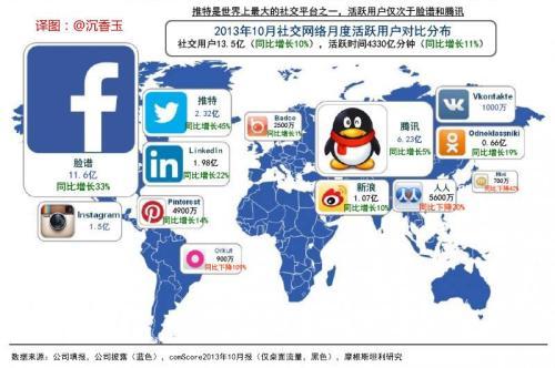 Facebook希望让您更轻松地了解流经全球最大社交网络的广告