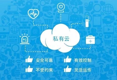 VMware现在为任何应用程序都提供一个云私有和公共云的单一平台