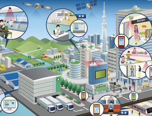 以人为中心的IoT平台将使客户和业务合作伙伴可以访问该公司的广泛技术