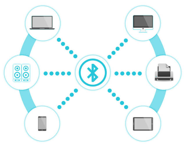 Google Physical Web旨在简化物联网的使用
