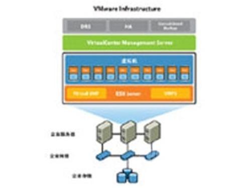 VMware还将业务扩展到该公司曾经不愿使用的领域