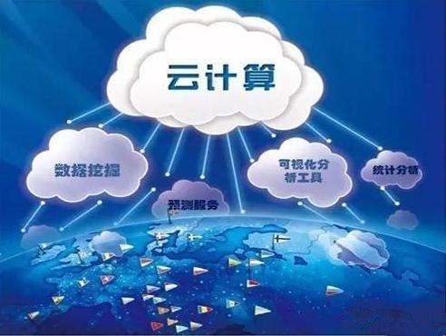 表明客户在选择云计算服务时面临许多困难的问题和选择