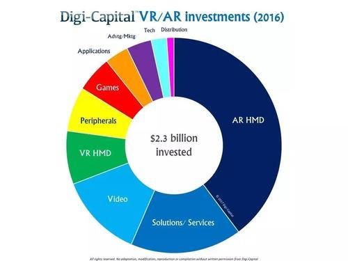 由IT公司SoftAge信息技术支持的初创企业10 Digi已推出一项新服务