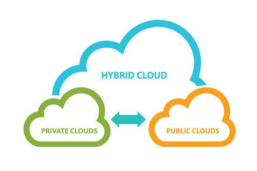零售商在寻求灵活性时会考虑使用混合云