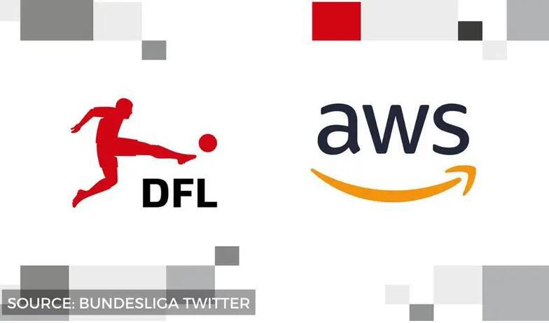 德甲成为与亚马逊合作的第一个采用机器学习的联盟