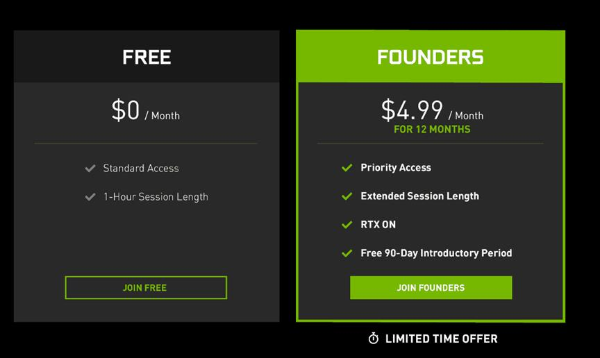 NVIDIA  GeForce  NOW退出具有免费和付费会员资格的Beta版