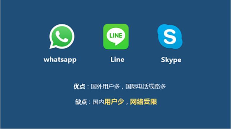 Skype现在支持本地通话和视频录制