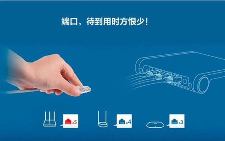 ACT光纤网络提供五张FlexyBytes充值券