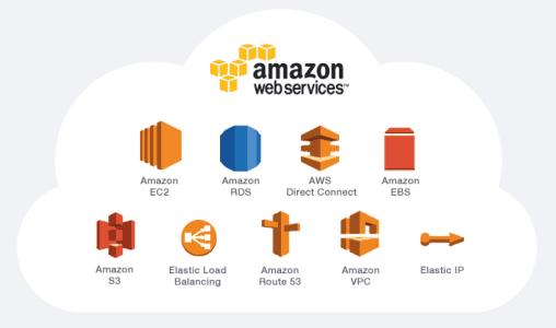 VMware正在利用AWS合作伙伴关系和真正的私有云来两面下注