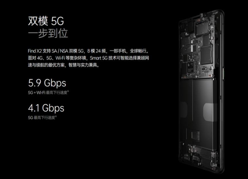 骁龙865加持5G使用更放心 Find X2 5G评测
